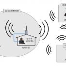 デジタル簡易無線、登録局、指令局、携帯局、自主防災組織